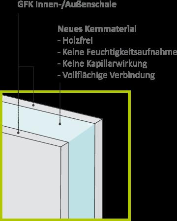 CARELINER Pferdeanhänger Vollpoly Details